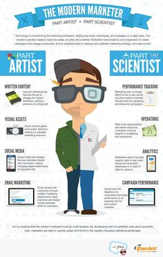 Similar to an architect, being a Modern Marketer is Part Artist and Part Scientist #SocialMedia #Marketing #infographic   - posted by http://donesmart.com/