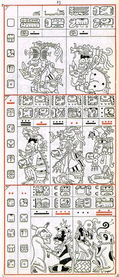 Gates drawing of Dresden Codex Page 13