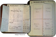 Place value, expanded form, word form foldable for math notebook #math