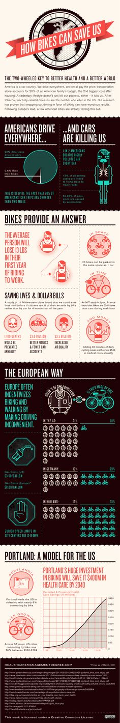 How Bikes Can Save Us #infographic