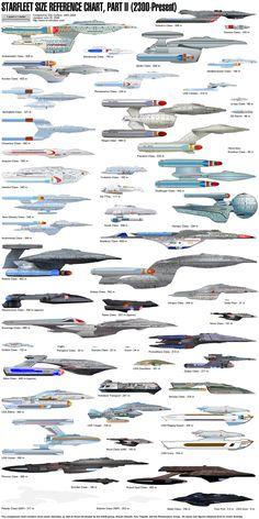 space ships star fleet - dvdbash (7)