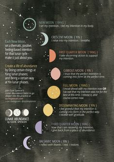 New Moon Rituals, Full Moon Ritual, Black Velvet, Reiki, Super New Moon, Tarot, Moon Activities, Moon In Leo, Moon Witch