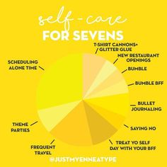 When it comes to SEVENs and self care, our Enthusiast/Optimist friends are great at knowing what they need to do, but their real challenge comes with creating space in their busy lives to actually do it! As a part of the SEVENs will find their… Enfj, Mbti, Type 7 Enneagram, Self Discovery, Personality Types, Personality Assessment, Just Me, Self Care, Psychology