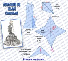New womens clothing patterns easy 58 ideasideas dress pattern a line modaNo photo description available. Skirt Patterns Sewing, Doll Clothes Patterns, Sewing Patterns Free, Sewing Clothes, Sewing Tutorials, Clothing Patterns, Pattern Draping, Gown Pattern, Textile Manipulation