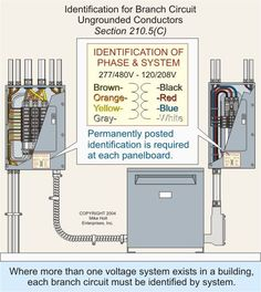 19 best grounding images electrical diagram, bond, electrical codemike holt graphics google search