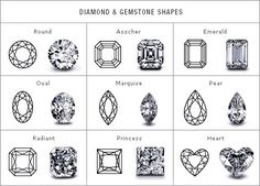 Diamond Different Type of Shapes