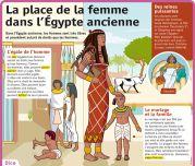 La place de la femme dans l'Égypte ancienne - Le Petit Quotidien, le seul site d'information quotidienne pour les 6-10 ans !