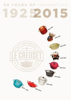 From the Fondue or the Coquelle to the Mama range, we have been designing and creating innovative and stylish cookware since 1925. What is your favourite Le Creuset product from the past? #Lecreuset90