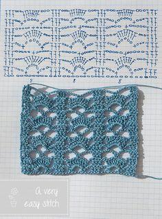 Anabelia Handmade: Muestras de puntos y bordes de crochet, y ¡un premio!