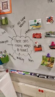 Teaching With a Touch of Pixie Dust: It's been a minute. Reading Strategies, Reading Skills, Teaching Reading, Reading Comprehension, Comprehension Strategies, Reading Lessons, Learning, Teaching Main Idea, Student Teaching
