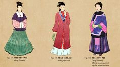 fashion timeline of chinese clothing -- this is the best general reference I have found gathering a variety of styles and showing the changes through each dynasty. (My particular focus on Ming.) The site has a similar timeline for other Asian cultures as