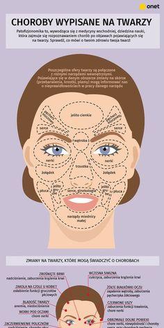 czHktkqTURBXy83YmUxODdkMmY4NWNjOThlNGFhMTQ0ODJiZmJkNTNkYi5qcGVnkpUDAADNAxTNBiiVAs0B4ADCww (480×960) Health Diet, Health Fitness, Traditional Chinese Medicine, Nutrition, Face And Body, Healthy Skin, Health And Beauty, Healthy Lifestyle, Beauty Hacks