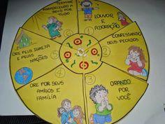 Anotações da Bíblia da Tia Nilza Cardoso: • Como ensinar as crianças a orar.