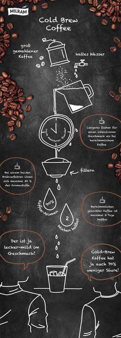 Ebbe im Kopp und ihr braucht 'nen ordentlichen Wachmacher? Cold Brew ist ja voll im Trend und wir lieben's! 😎 Im Gegensatz zu normalem Filterkaffee braucht so 'n Cold Brew Coffee seine Zeit. ⏱ Je länger er zieht, desto intensiver schmeckt er auch. Der hat richtig Zunder und ist dabei angenehm mild. Cold Brew Coffee auf Norddeutsch? Läuft - mit unserem MILRAM Kalder Kaffee! ☕ Denn egal ob stark oder richtig stark - ohne Zucker und Schnickschnack mögen wir ihn hier im Norden ja am liebsten ❤ Cold Brew Kaffee, Brewing, Grob, Stark, Smoothies, Coffee, Ground Coffee, Milk, Coffee Varieties