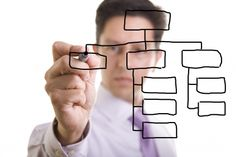 Learning Business Process Mapping for Process Improvement Management By Objectives, Le Management, Project Management, Business Process Mapping, Project Dashboard, Microsoft Project, Process Improvement, Work From Home Business, Business Sales