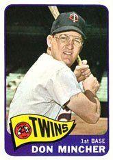1965 Topps Regular (Baseball) Card# 108 don mincher of the Minnesota Twins VGX…