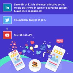 Simple Brand Media can help you in developing effective social media marketing strategies for your business. Call us at 843.732.9932 for further assistance. Social Media Marketing Companies, Marketing Strategies, Social Media Channels, Digital Marketing, Management, Business, Simple, Store, Business Illustration