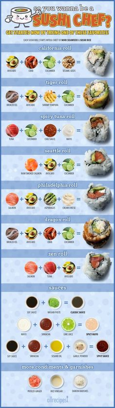 With just a little practice, you can make sushi rolls at home that are as dazzling to look at as they are delicious to eat. Dessert Chef, Dessert Sushi, Make Your Own Sushi, How To Make Sushi, Mochi, Sashimi, Diy Sushi, Sushi Sushi, Tempura Sushi