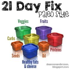 Shannon Ambroson Wellness: 21 Day Fix Meal Planning: Paleo Style
