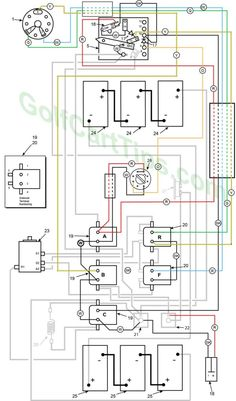 Golf Cart Tips (golfcarttips) on Pinterest  De Harley Davidson Golf Cart Wiring Diagram on