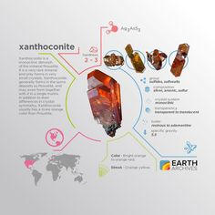Xanthoconite gets its name form the  Greek words 'xanthos' meaning yellow and 'konis' meaning powder.
