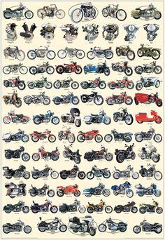 Harley-Davidson Posters Free | Carl Hungness History of Harley-Davidson Poster