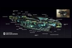 eve online spaceship blueprints and schematics Spaceship Interior, Spaceship Design, Spaceship Concept, Eve Online Ships, Cartoon House, Sci Fi Spaceships, Ship Of The Line, Sci Fi Ships, Star Wars Rpg