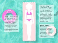Swim Fashions and Figures: Then and Now - Story by ModCloth