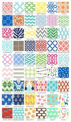 Patterns and names