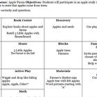 teaching strategies gold lesson plan template - emergent curriculum preschool lesson plan template