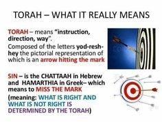 Torah #ItsAllAboutYeshua