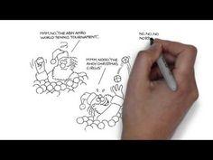whiteboard animatie Ahoy Rotterdam - YouTube