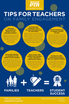 Help us celebrate PTA's long legacy of family engagement during National PTA's Take Your Family to School Week. For over 120 years, National PTA has been encouraging families to get more involved in their child's education. Parent Teacher Communication, Parent Involvement Ideas, National Pta, School Week, Pta School, Family Engagement, Engagement Ideas, Teacher Conferences, School Community
