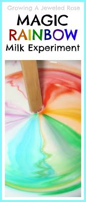 Rainbow Science for Kids ~ Bath Activities for Kids
