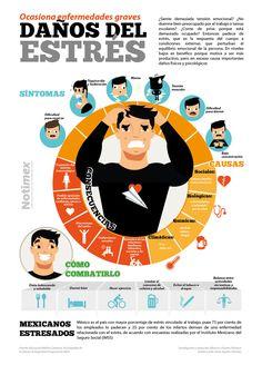 Daños ocasionados por el estrés #infografia