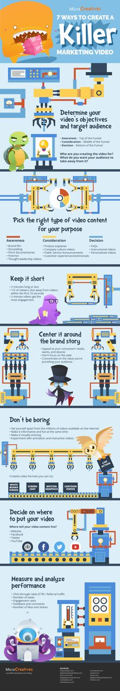 [Infographic] 7 Ways to Create a Killer Marketing Video | MicroCreatives