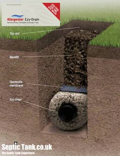 On this page you will find free help and advice about the septic tank soakaway, soakaway worms, percolation tests and how to size a septic tank soakaway. Landscape Drainage, Yard Drainage, Septic Tank Systems, Septic System, Casas Country, Drainage Solutions, French Drain, Composting Toilet, Tiny House Cabin
