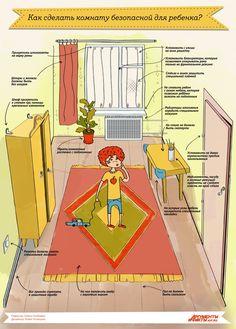 Как сделать комнату безопасной для ребёнка? Инфографика | Инфографика | Вопрос-Ответ | Аргументы и Факты