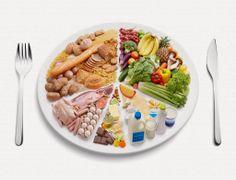 L'IQD la formula del pasto perfetto per dimagrire - Dieta e Nutrizione Dr. Bianchini