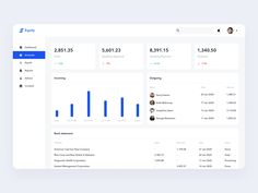 Equity - A Online Accounting Software Design Dashboard Ui, Dashboard Design, Ui Design, Online Accounting Software, Startup Office, Screen Design, Competitor Analysis, Web Application, Data Visualization