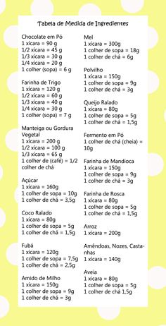 Tabelas de Conversão de Medidas Cake Recipes, Dessert Recipes, Desserts, Menu Dieta, Good Food, Yummy Food, Portuguese Recipes, Hygiene, Baking Tips