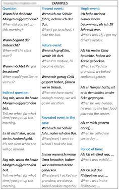 Deutsch lernen Birthdays happy birthday in german Study German, German English, Learn German, Learn English, Learn French, German Grammar, German Words, Happy Birthday In German, German Resources