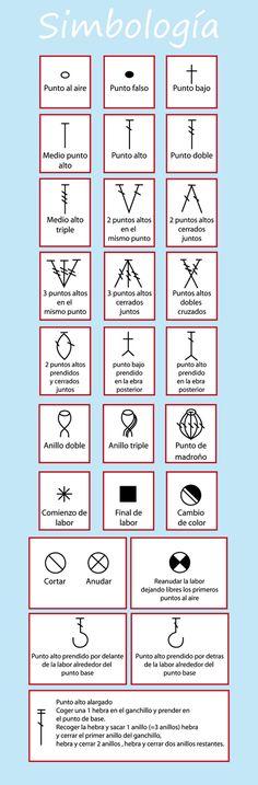 Fieltrotopía: Los geroglificos del crochet