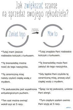 W jaki sposób zwiększać szanse na sprzedaż rękodzieła? Etsy Business, Craft Business, Marketing Jobs, New Job, Coaching, Life Hacks, Infographic, About Me Blog, Social Media
