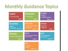 Mrs. Crabtree's Counseling Corner: Monthly Guidance Topics
