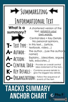 Do you want your students to summarize informational texts, videos ect and so. Summarizing Anchor Chart, Summary Anchor Chart, Text Feature Anchor Chart, Summarizing Activities, Kindergarten Anchor Charts, Reading Anchor Charts, Summary Writing, Authors Purpose, Text Features