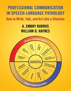 Audiology and Speech Pathology types of report writing wikipedia