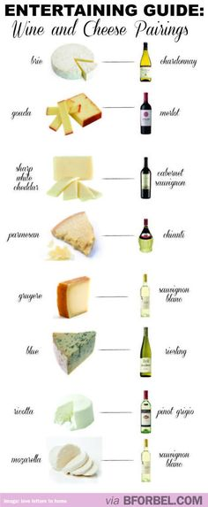 Entertaining guests: Cheat Sheet for wine and cheese pairings