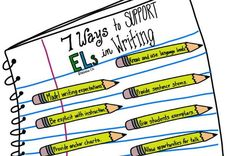 Writing is not just a way to check for understanding. Writing can help students to build on their existing knowledge. It can help them dig deeper into their thoughts and understandings. This chart is great way to help ELL students and teachers. Academic Vocabulary, Academic Writing, In Writing, Writing Skills, Writing Notebook, Sentence Writing, Writing Workshop, Esl Writing Activities, Writing Resources