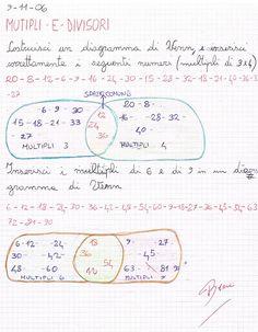 Multipli e divisori (diagramma di Venn)